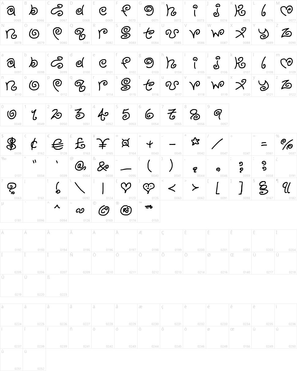 Kurly Kyoots Character Map