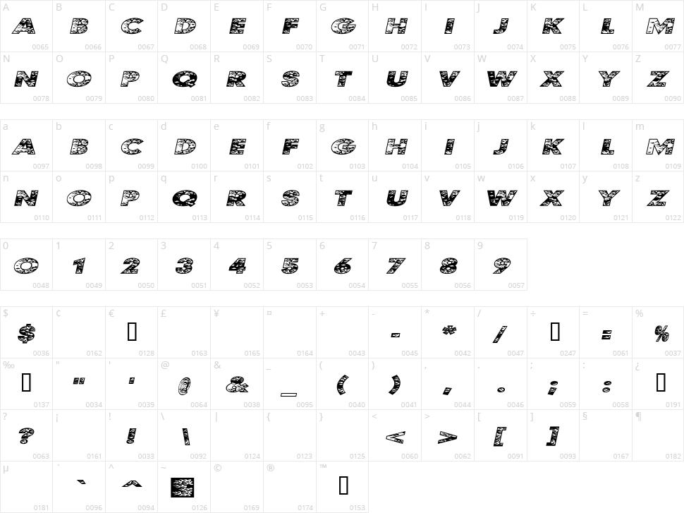 Kustom Kar Character Map