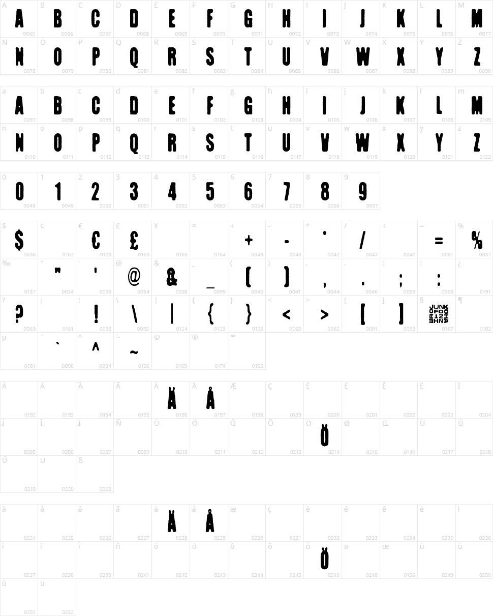Kuumotus Character Map