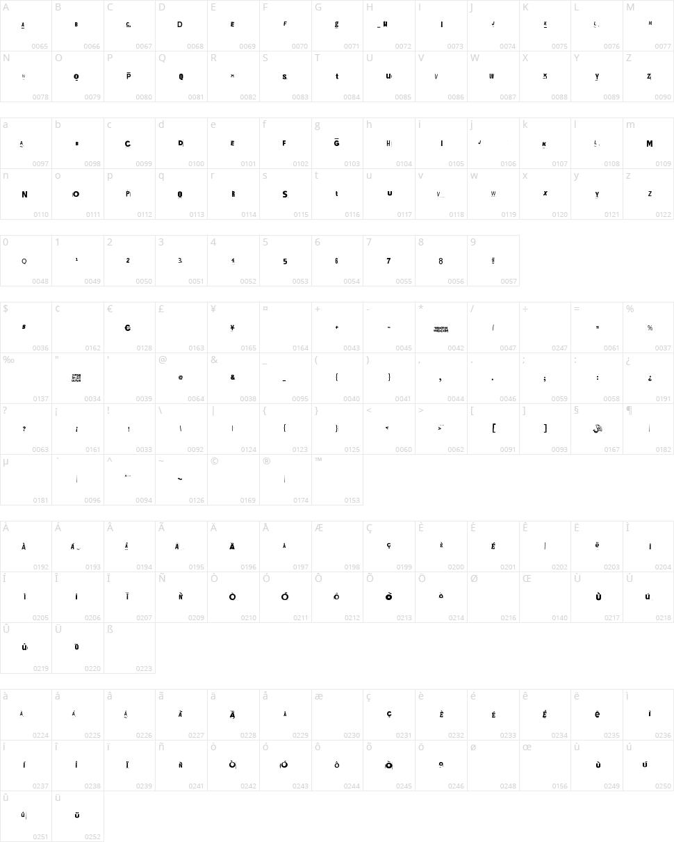 Kuusinollakahdeksan Character Map