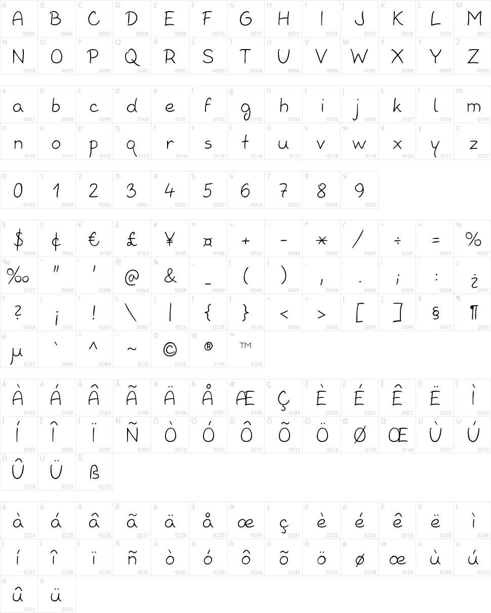 Kvantita Character Map
