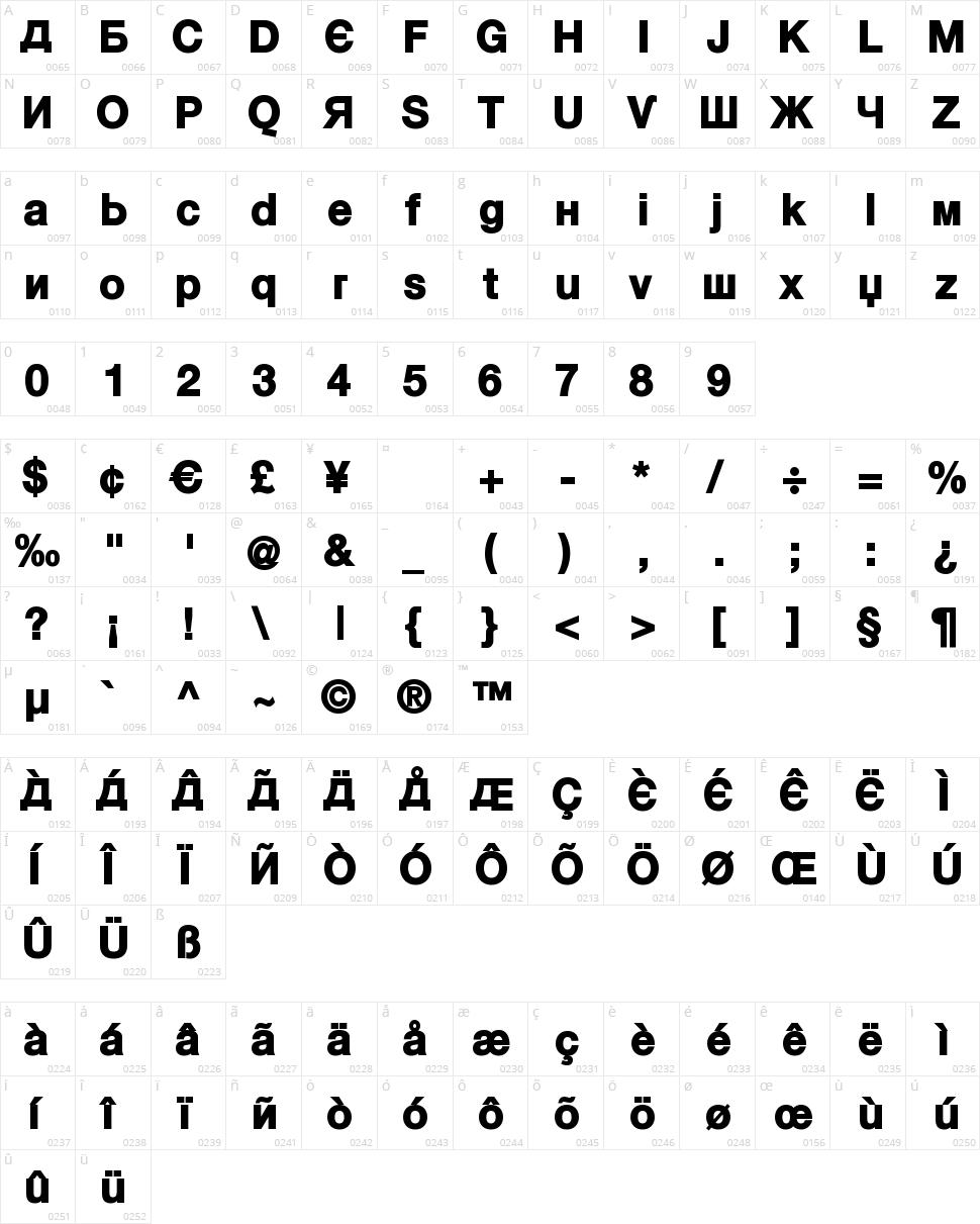 Kyrilla Character Map