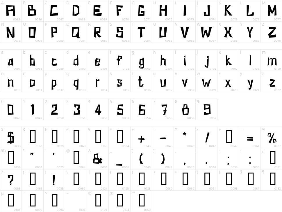 KZ Kirpich Character Map