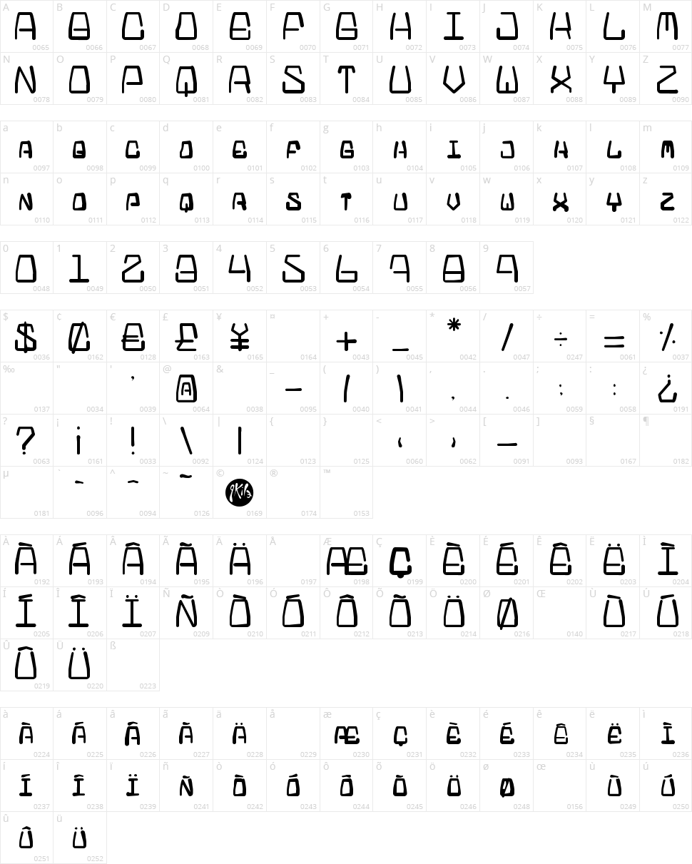 La Chim de 23:50 Character Map