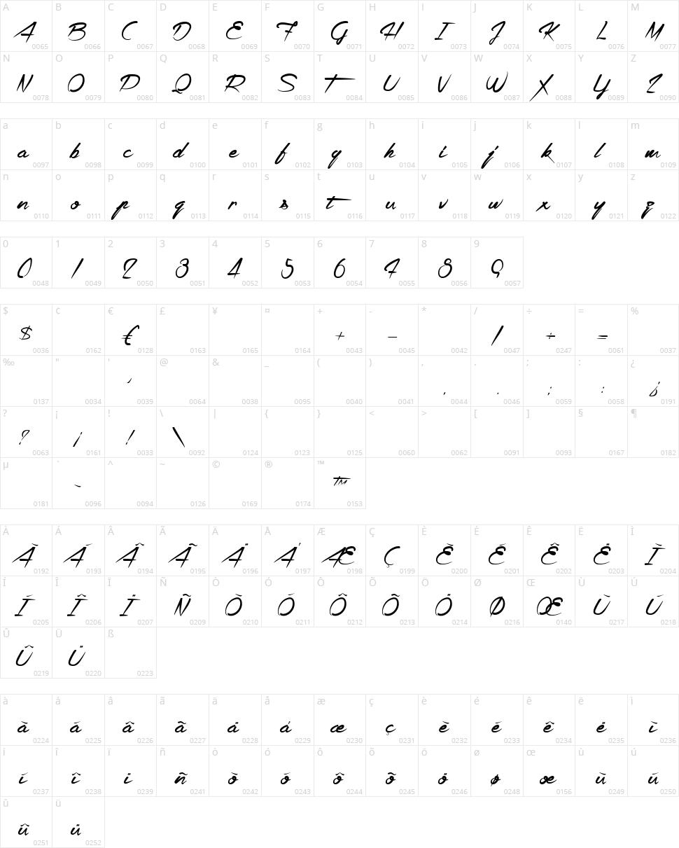 La Compagnie Des Ombres Character Map