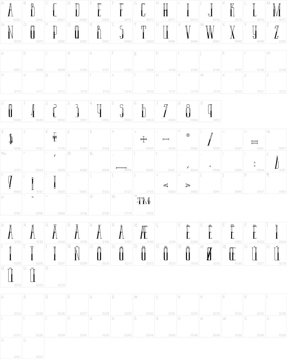 La pantoufle en or Character Map