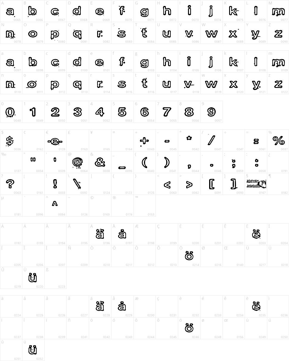 Laboratoriokoira Character Map