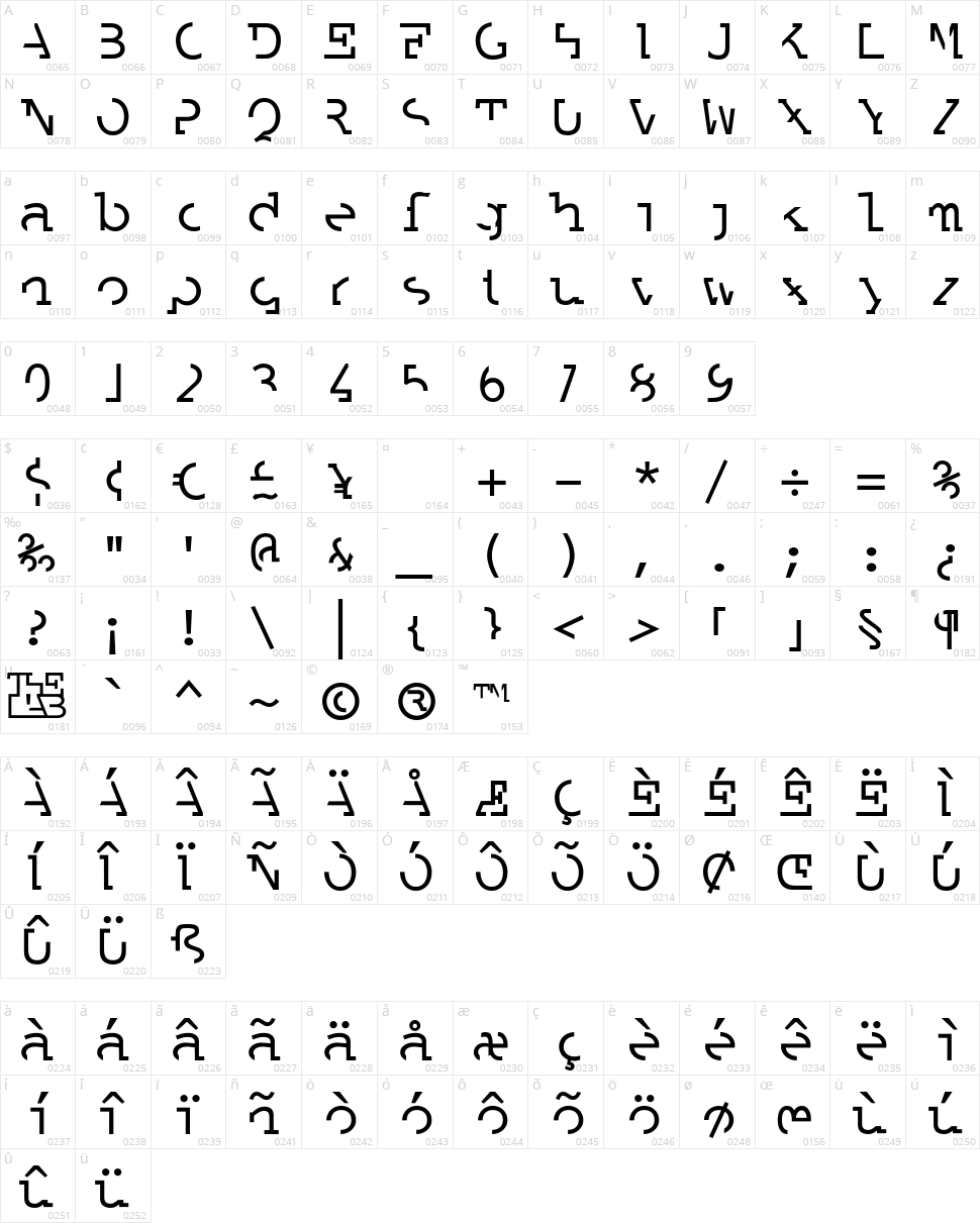 Labrat Character Map