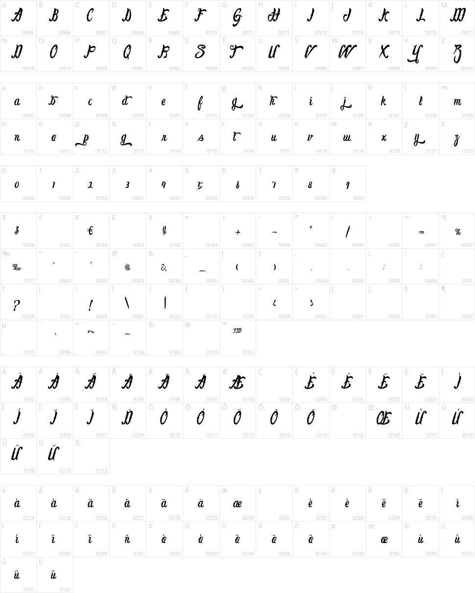 Lafayet Scripts Character Map
