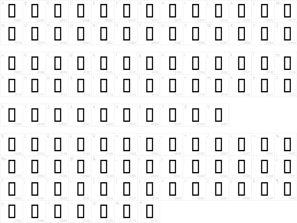 Lage Goyesca Character Map