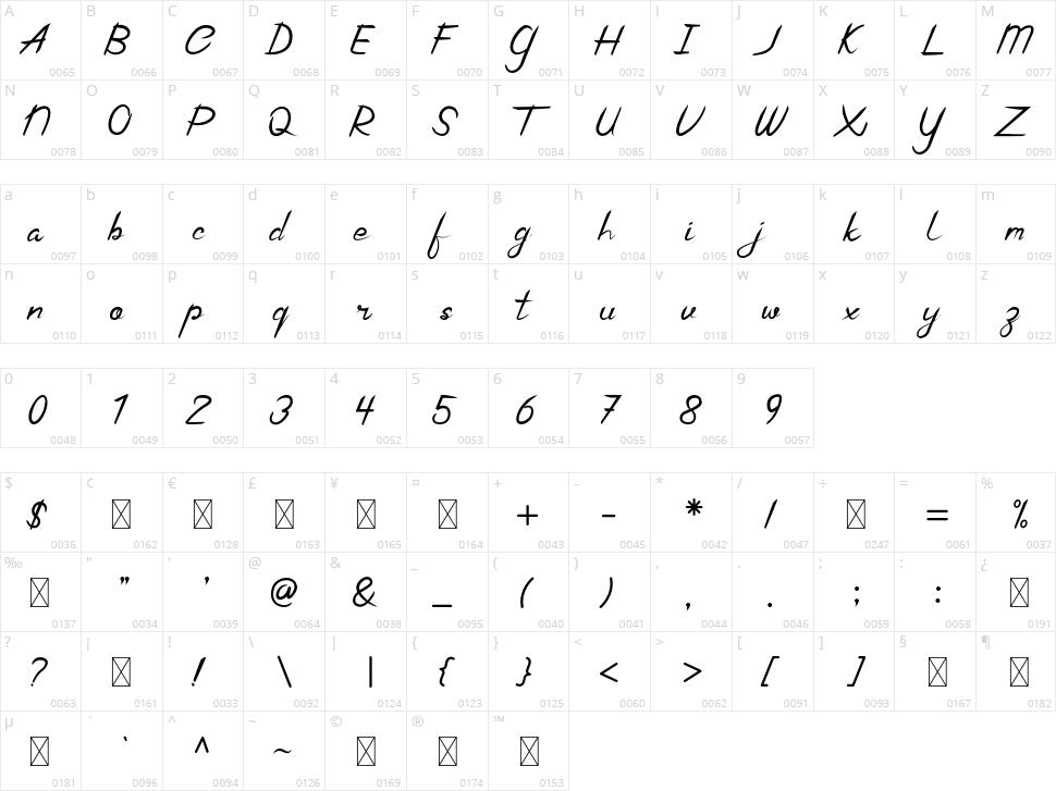 Laidiya Character Map