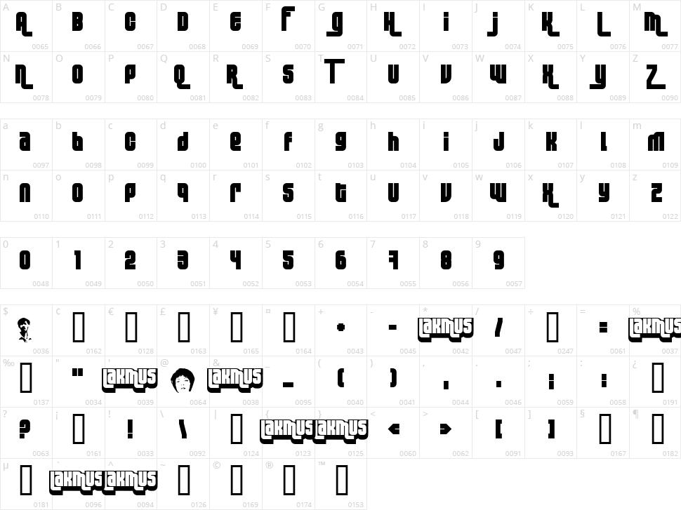 Lakmus Character Map