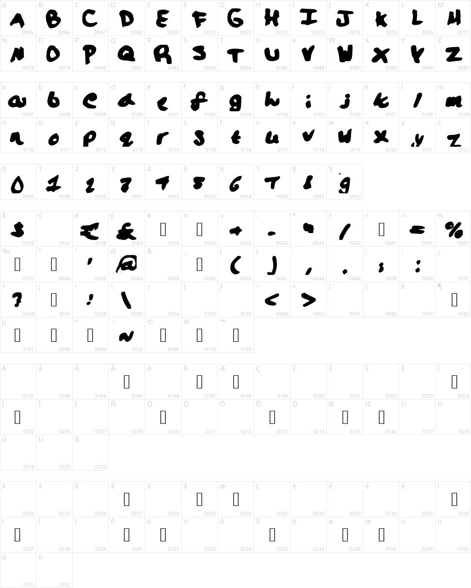 Lalaland Character Map