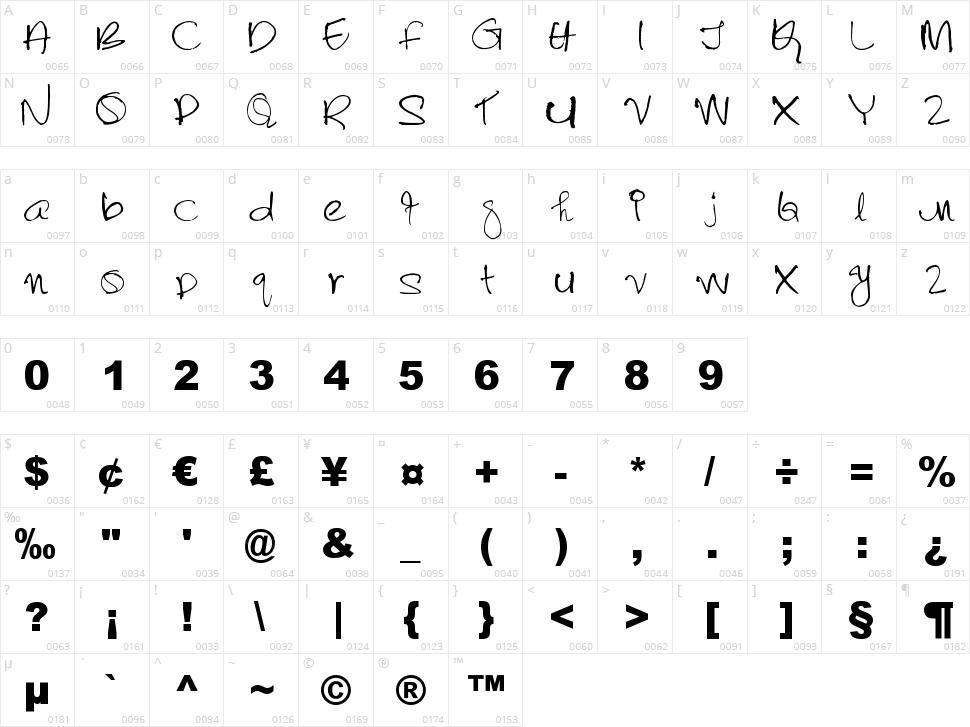 Lalithabai Character Map