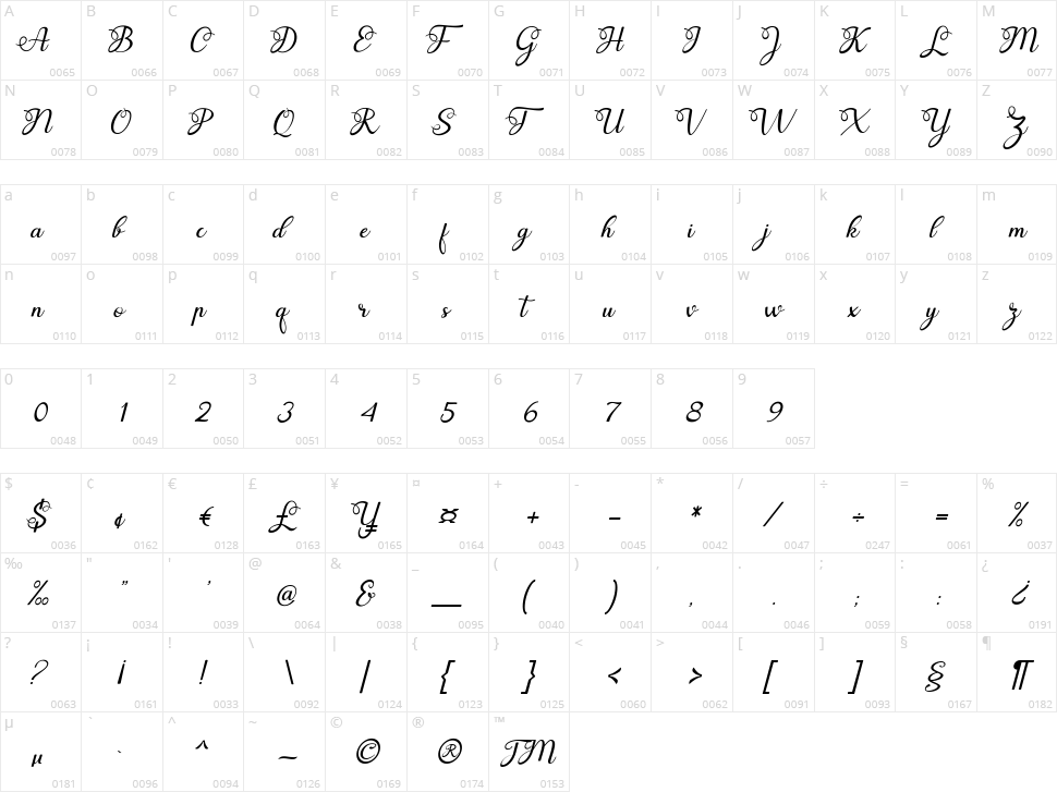 Lamthong Character Map