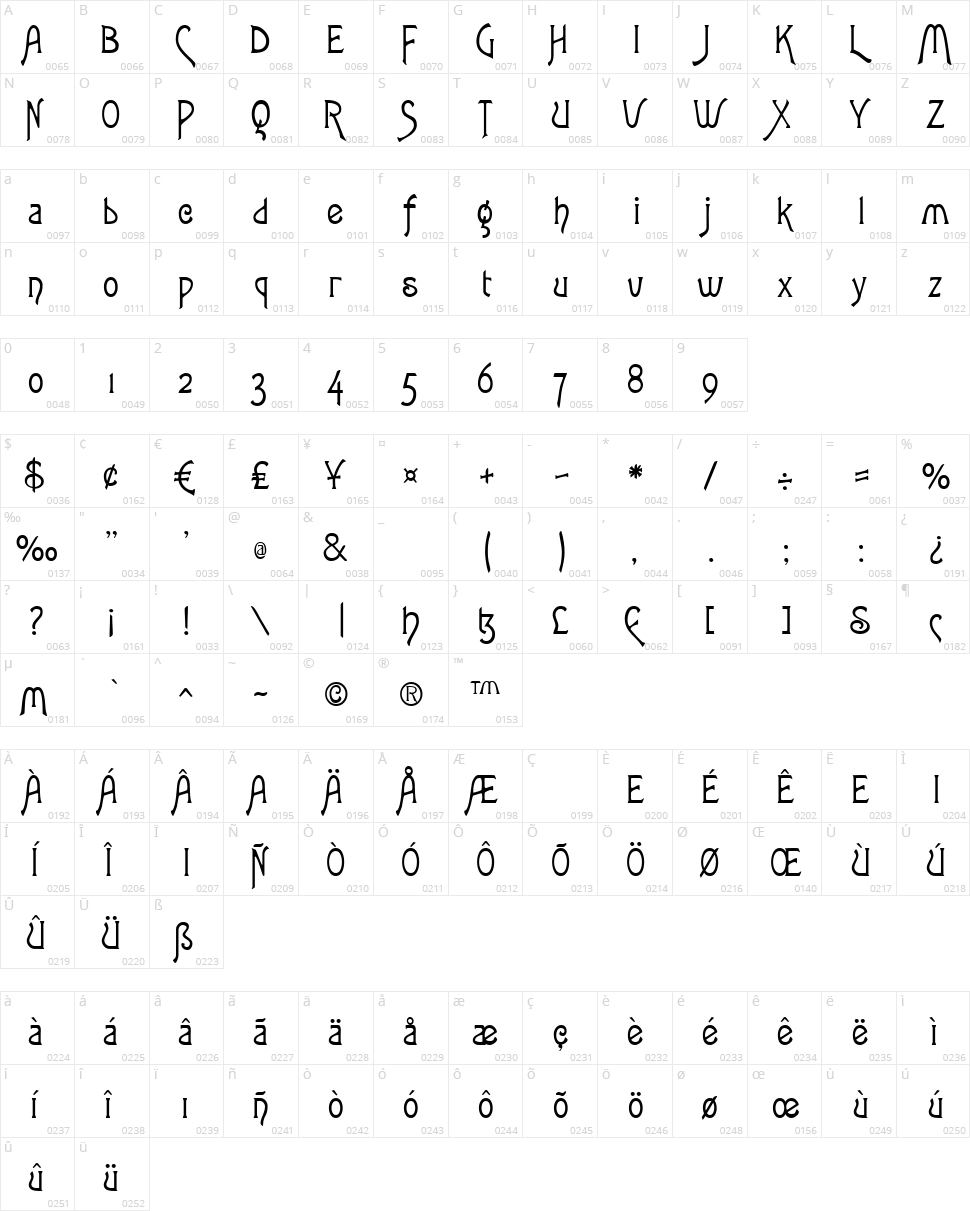 Lansbury FG Character Map