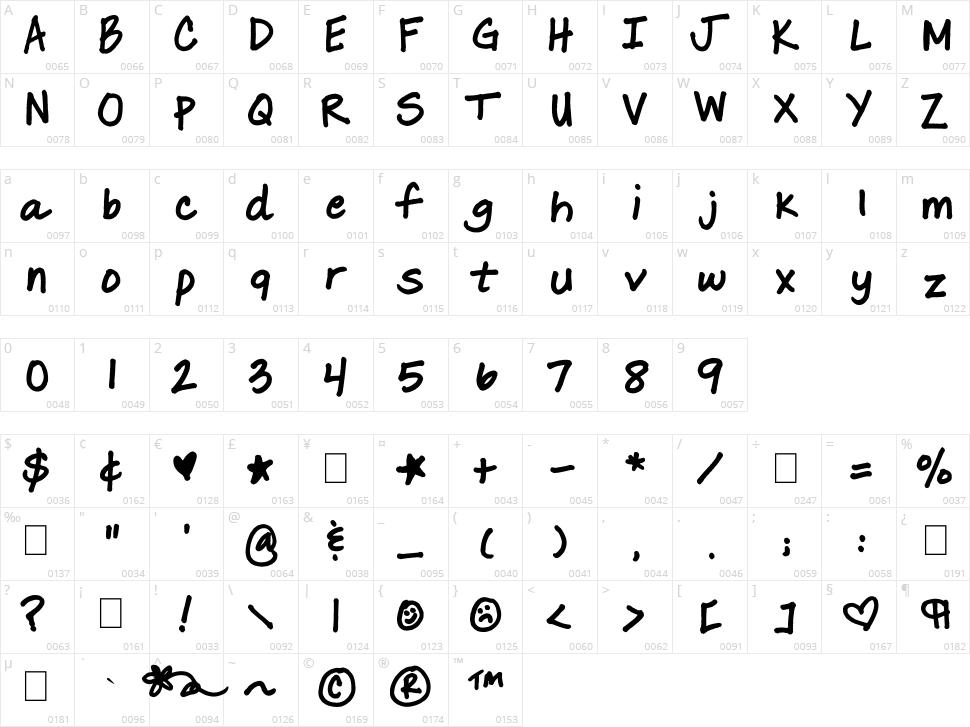 Lara Prints Bold Character Map
