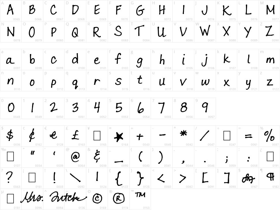 Lara Prints Character Map
