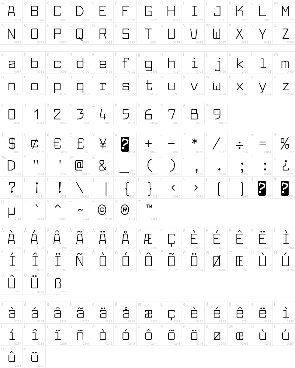 Larabie Font Character Map