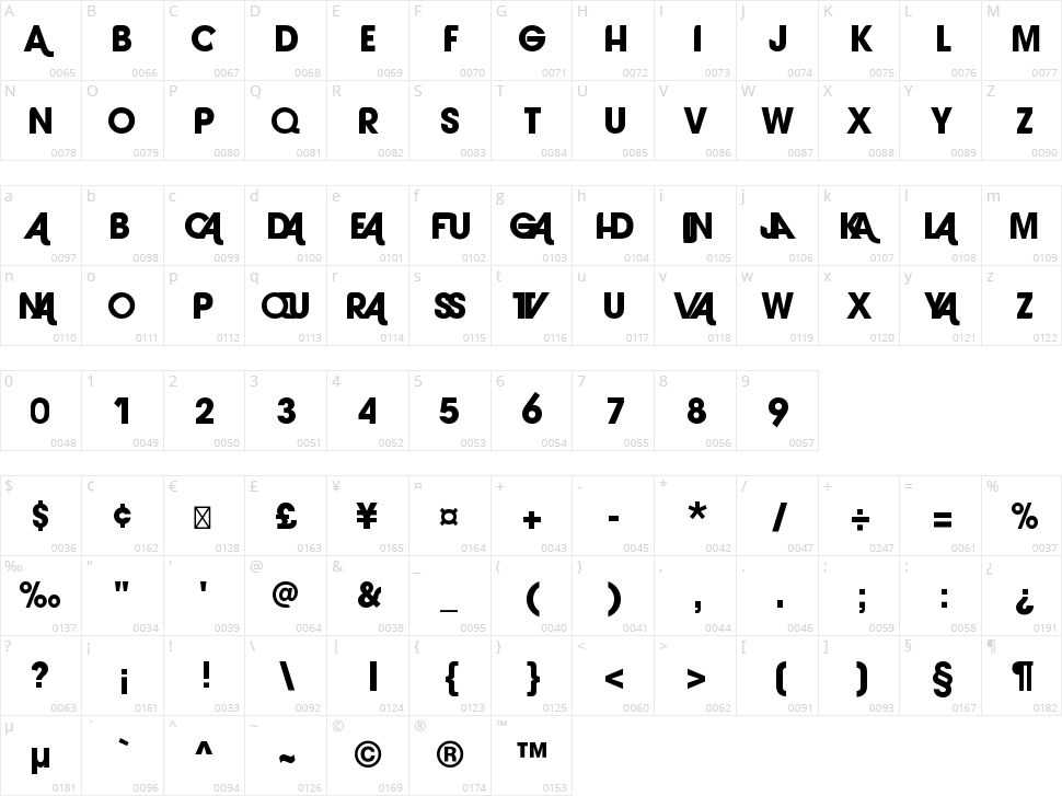 Laranjha Pro Character Map