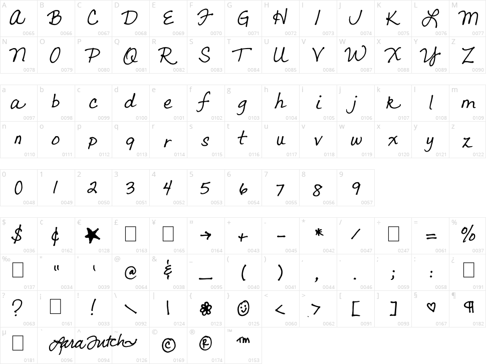 Lara's Letters Character Map
