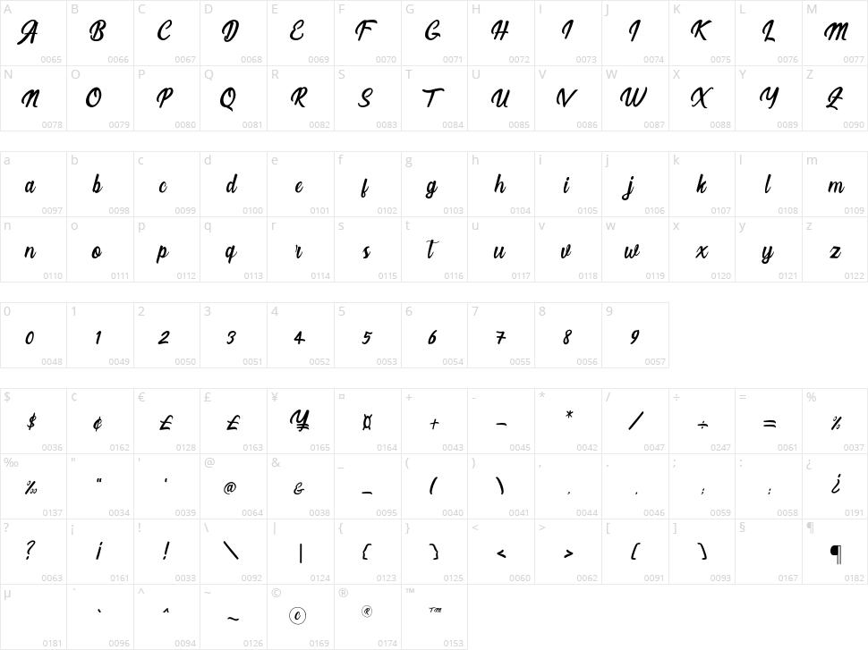 Larssonia Script Character Map