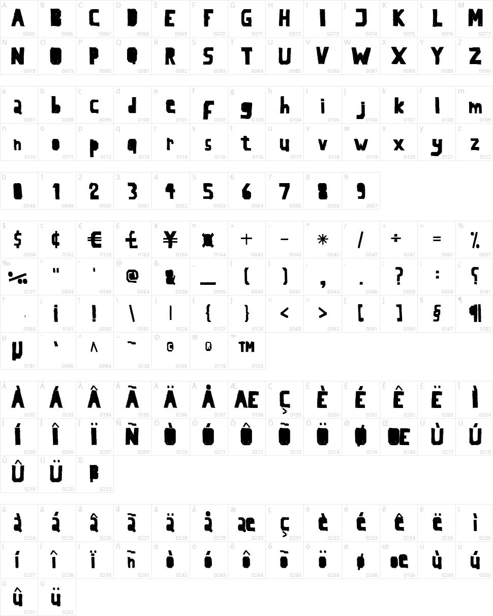 La Segunda Character Map