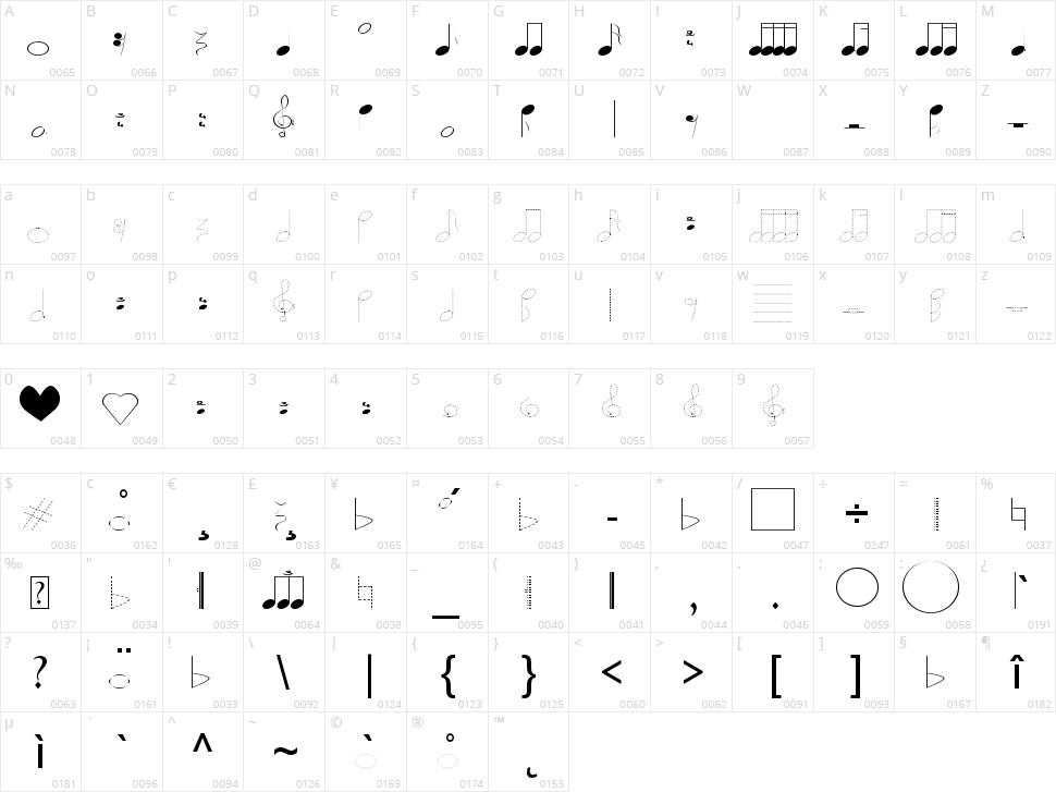 Lasolsi Figuras Character Map