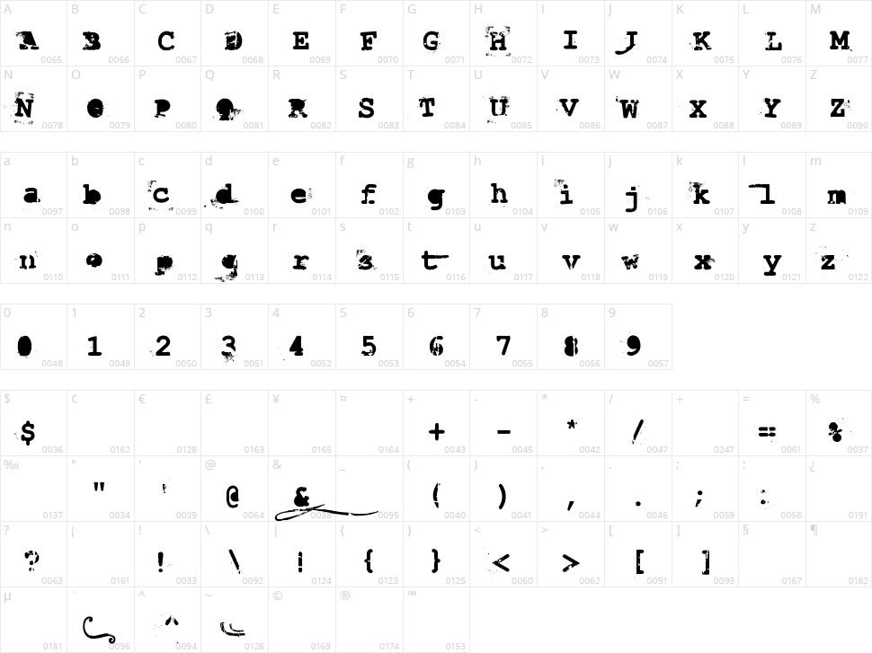 Last Draft Character Map