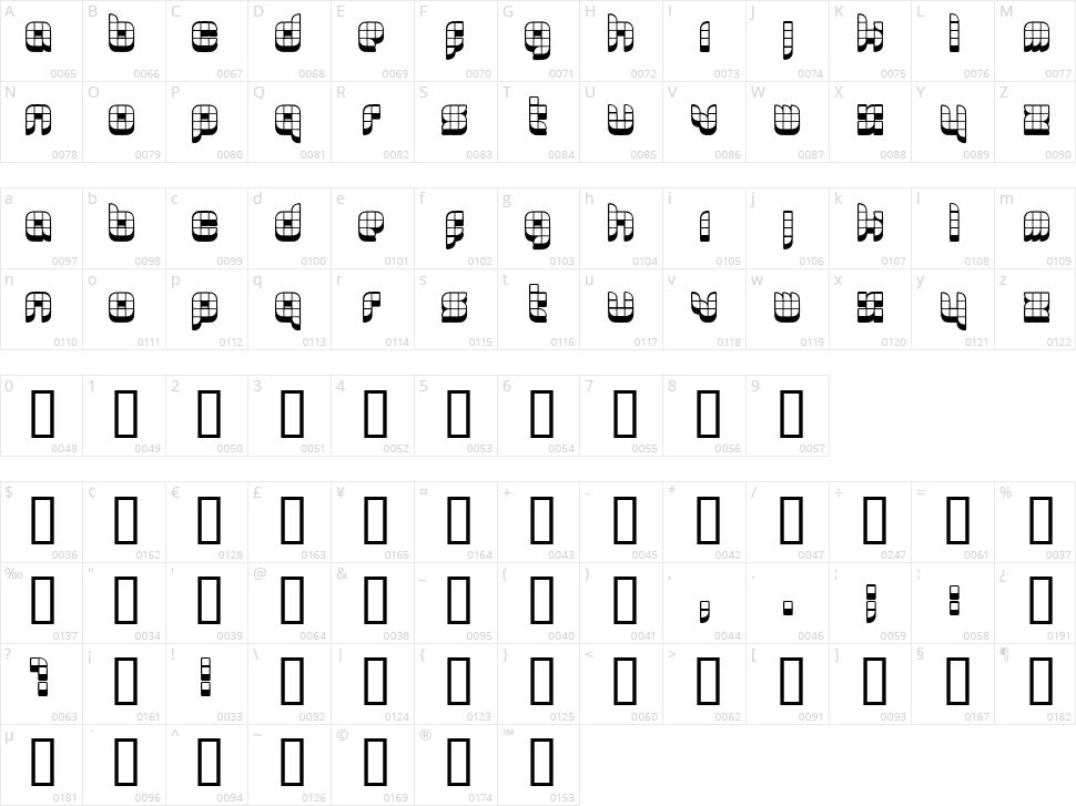 Lastu #2 Character Map