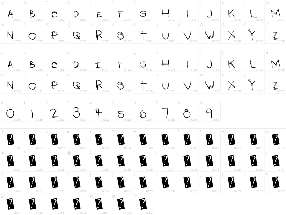LateNights Character Map