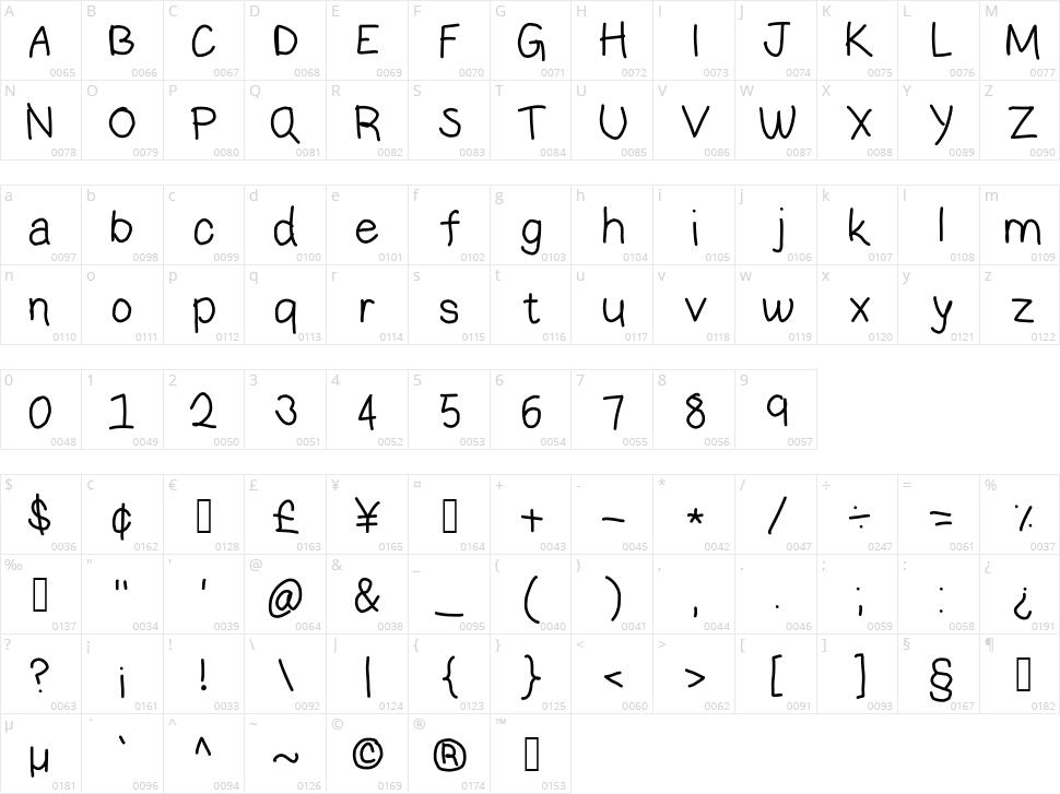 Laurels Character Map
