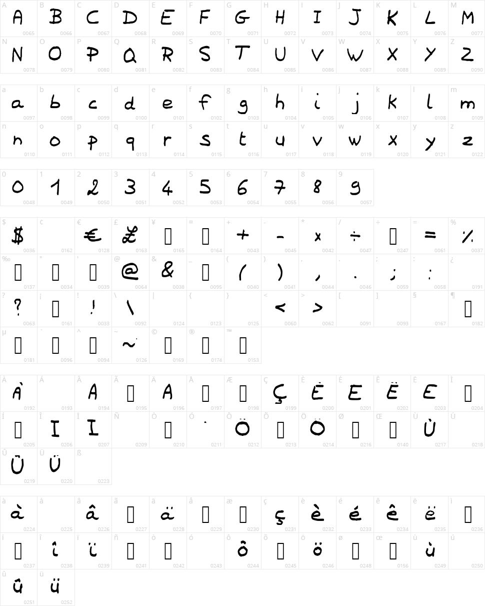 Laurene Script  Character Map