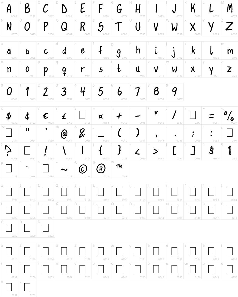 Lauvik Character Map