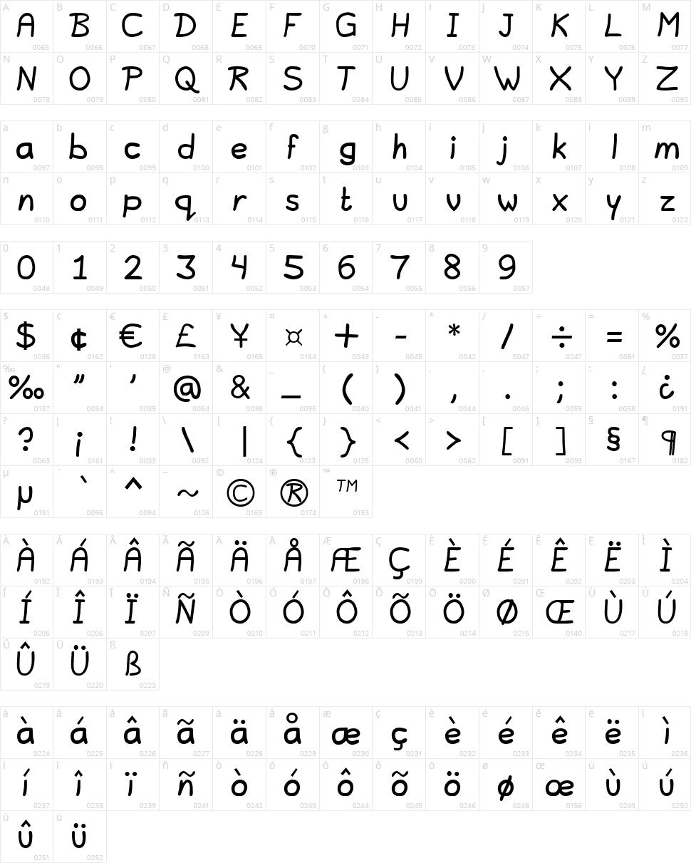 Lavi Character Map