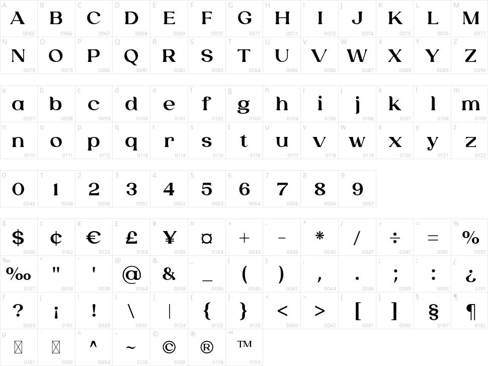 Laviossa Character Map