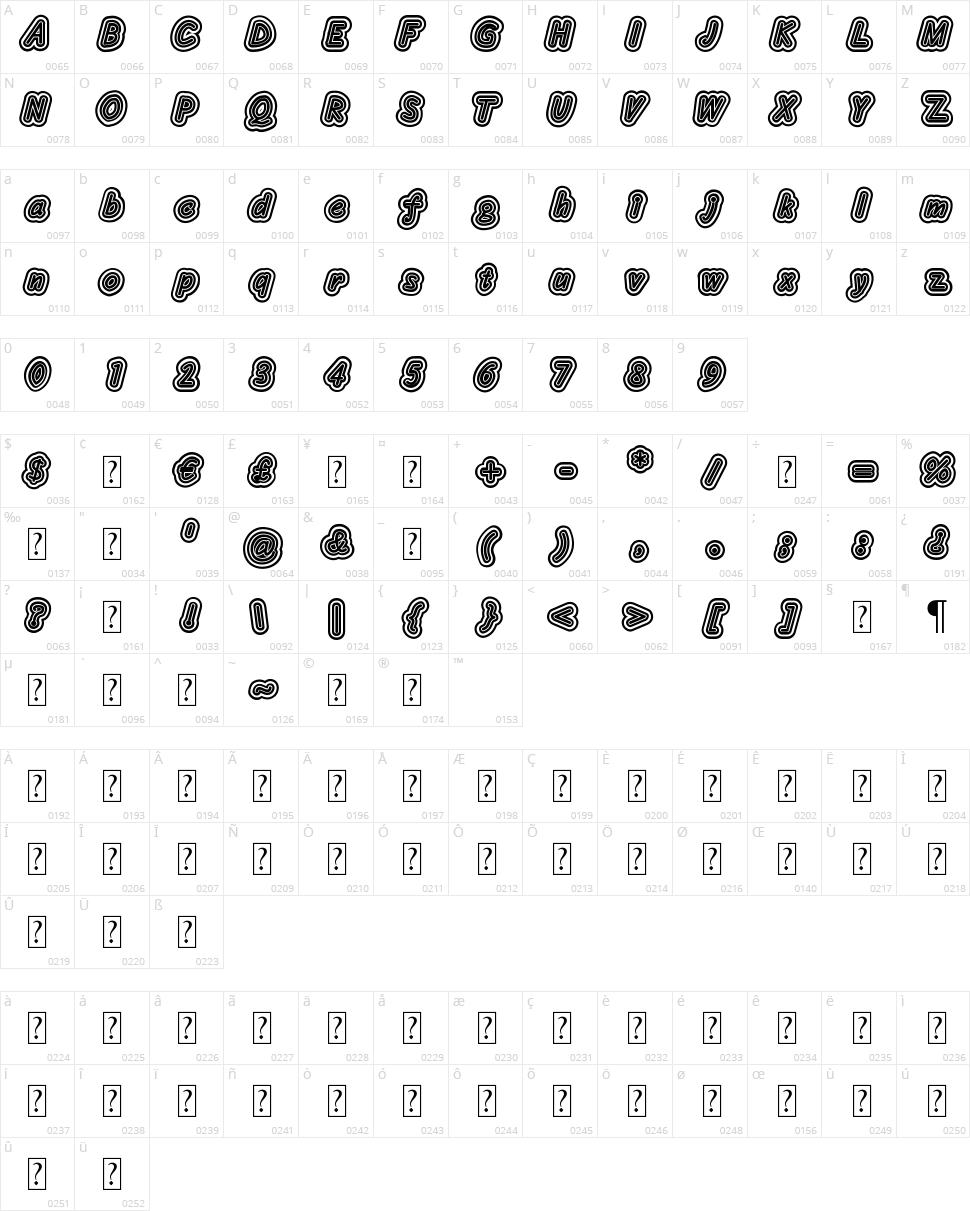 Layeradri Character Map