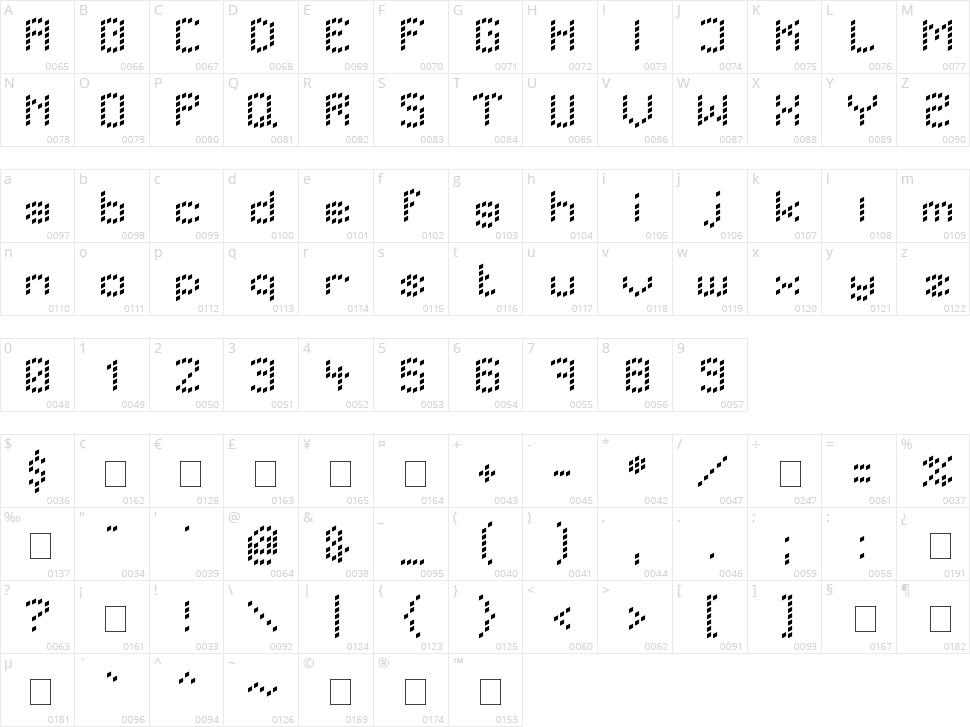 LBC Dots Character Map
