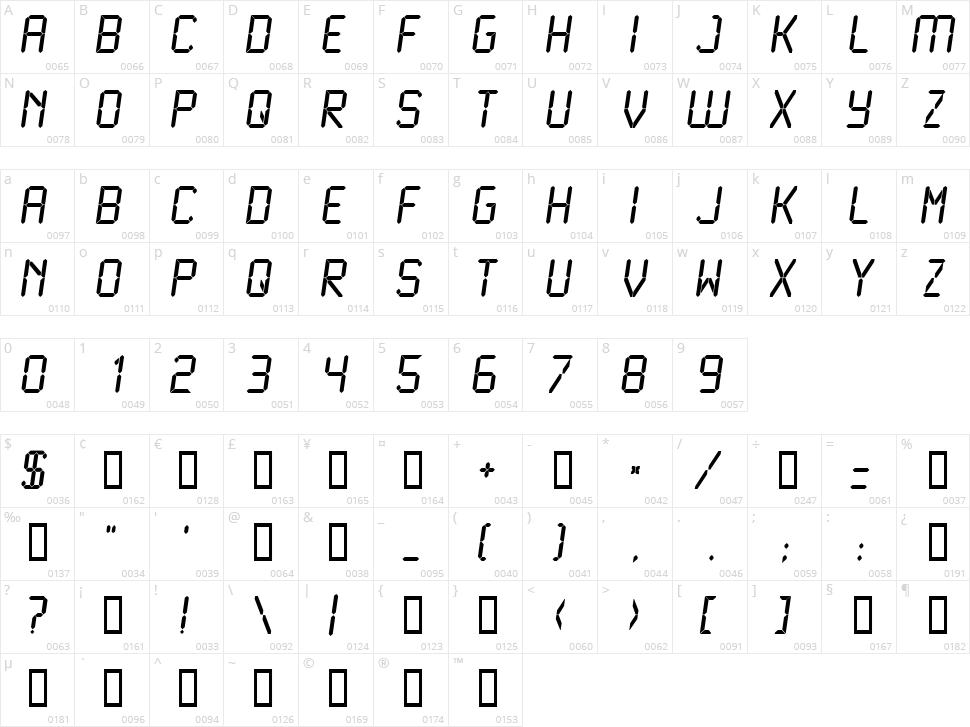 LCD / LCD Mono Character Map