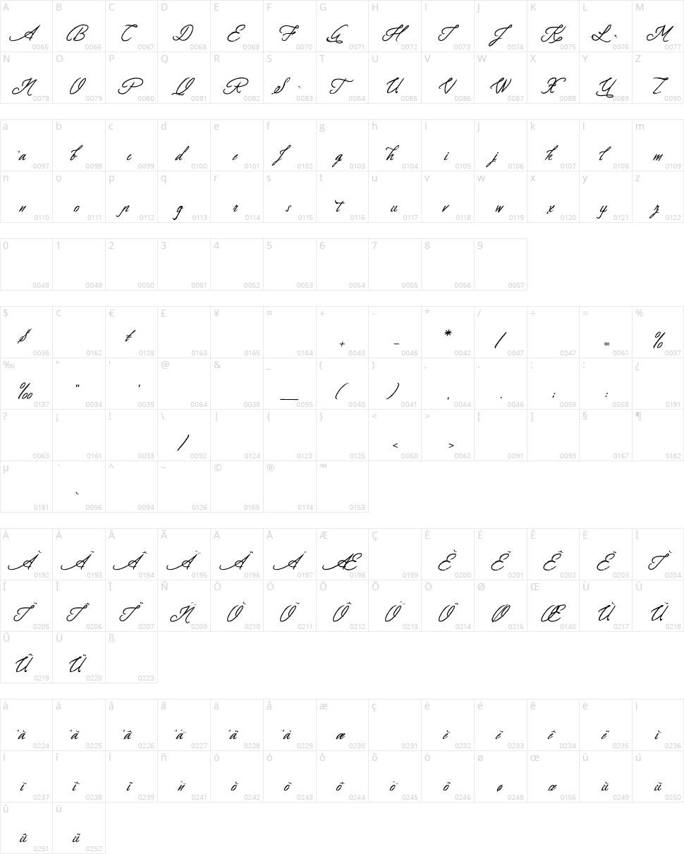 Le Secret de la Guilde Character Map