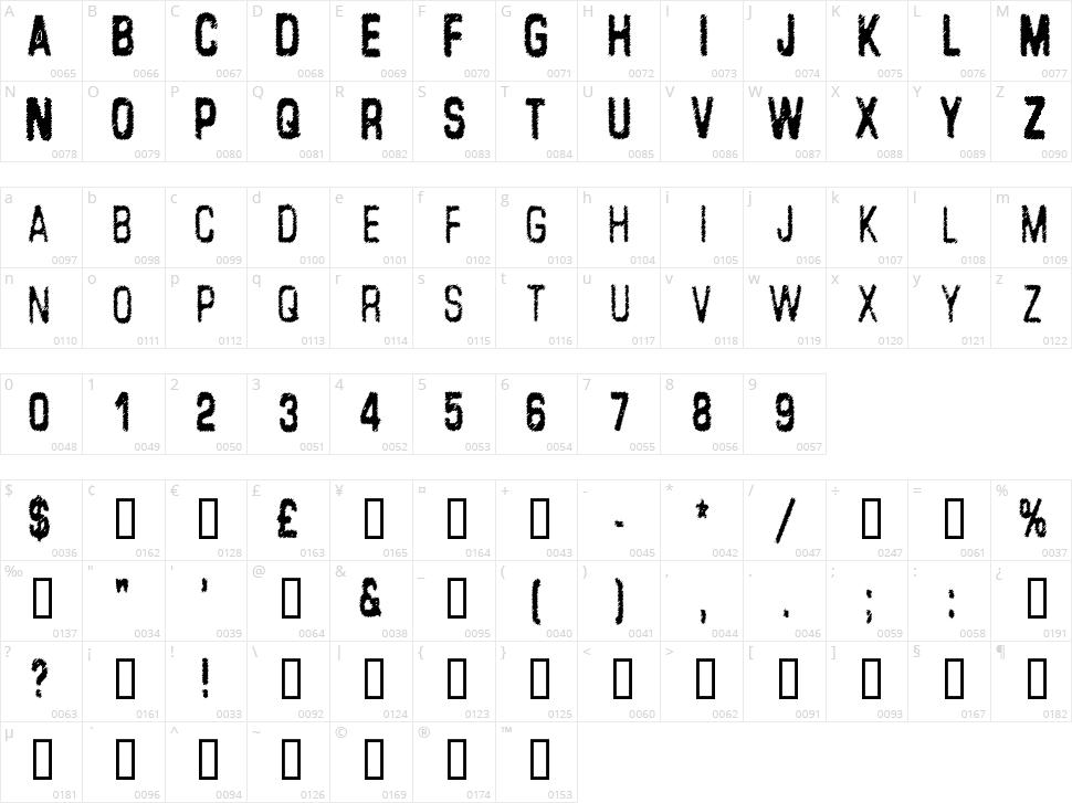 Lead Coat Character Map