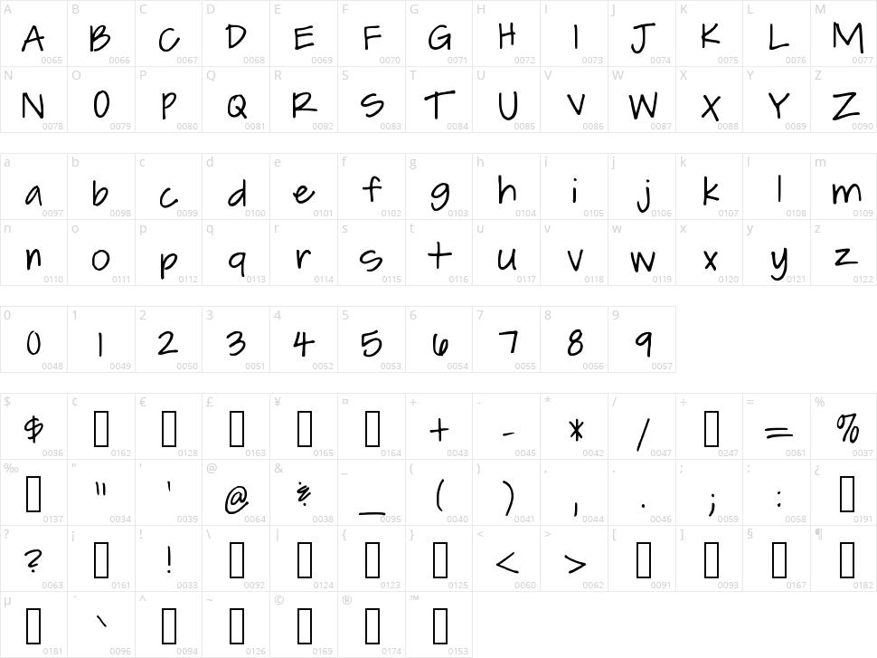 Leah Writes Character Map
