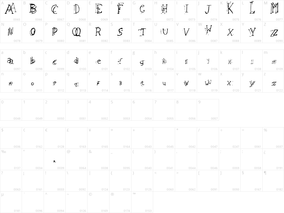 Leaping Typewriter Character Map