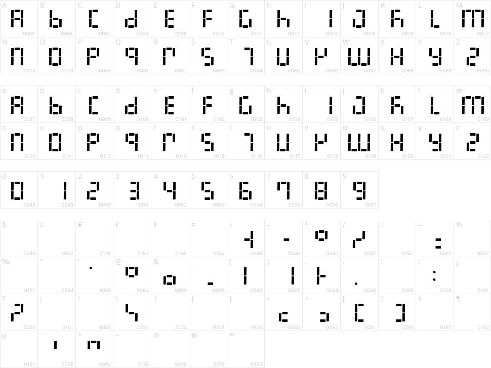 LED Digital 7 Character Map