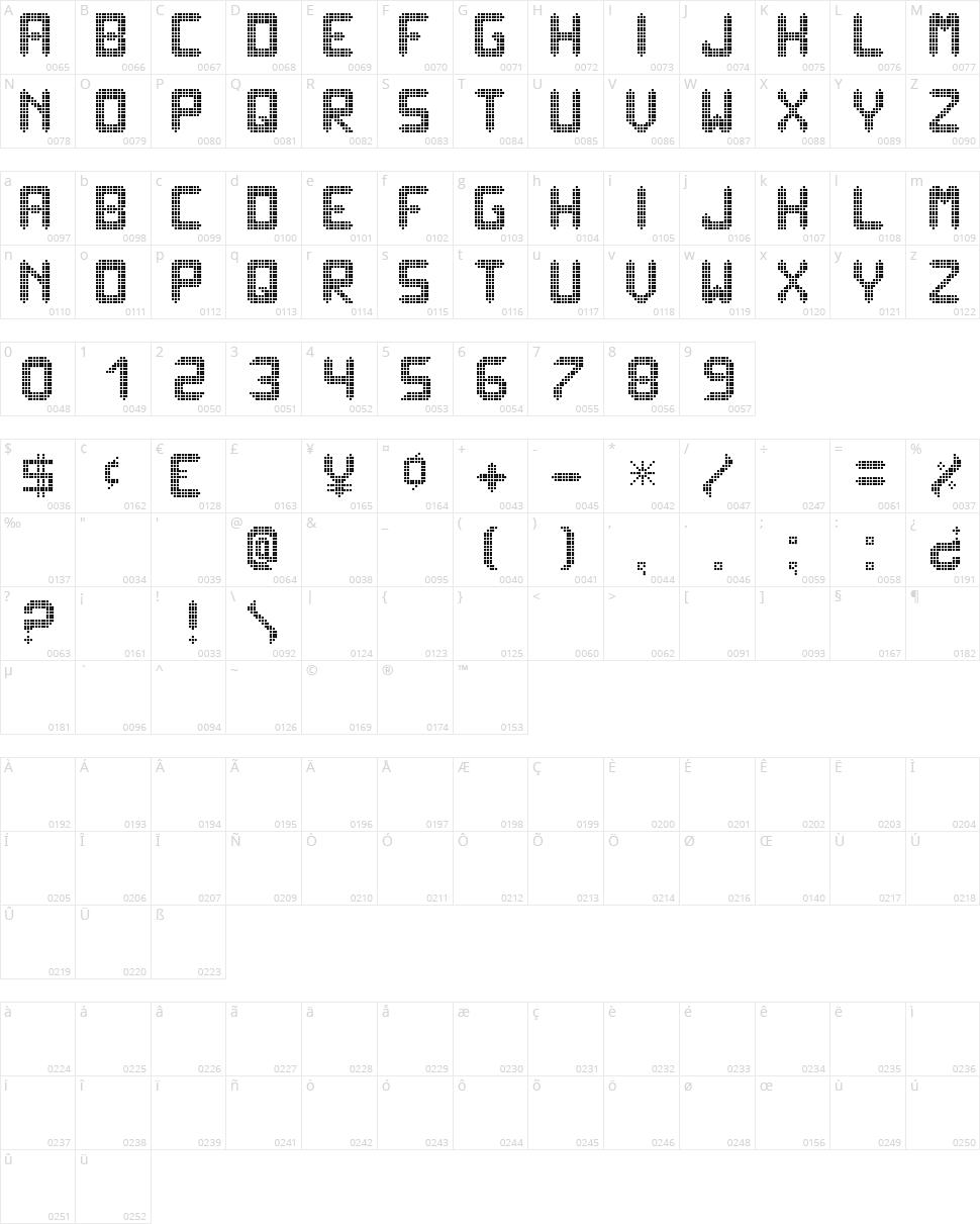 Ledisplayx TFB Character Map