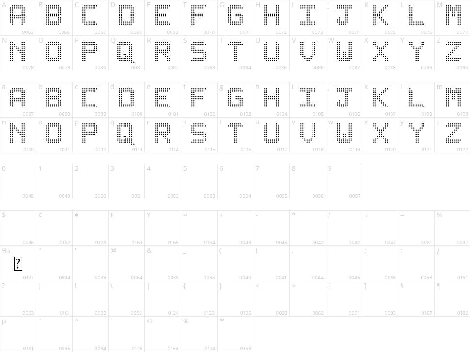 Lediz ST Character Map