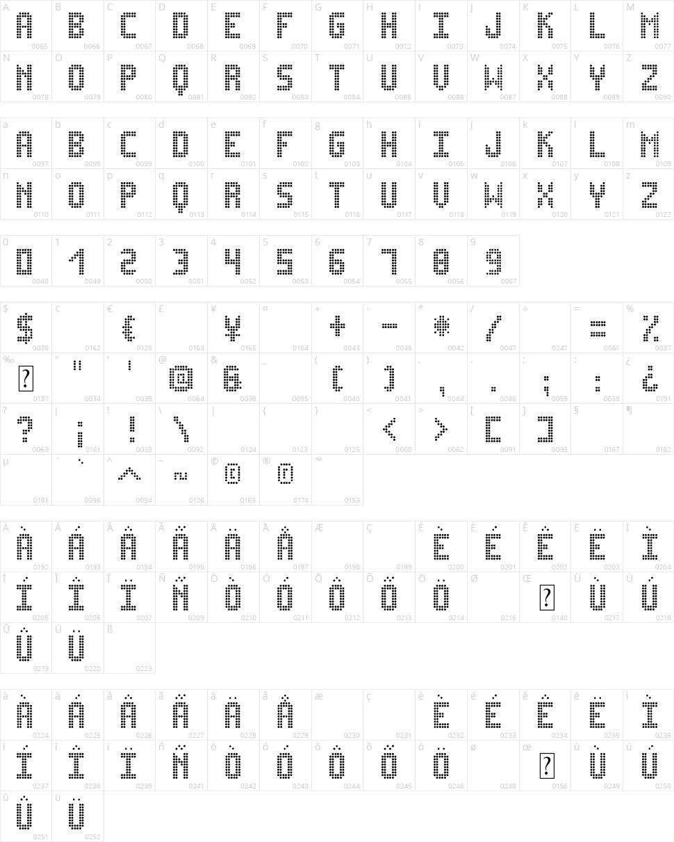 Ledsitex ST Character Map