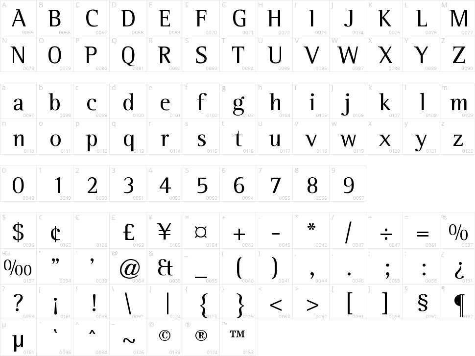 Leftist Mono Serif Character Map