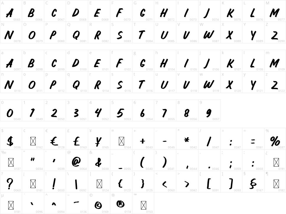 Lemonpie Character Map