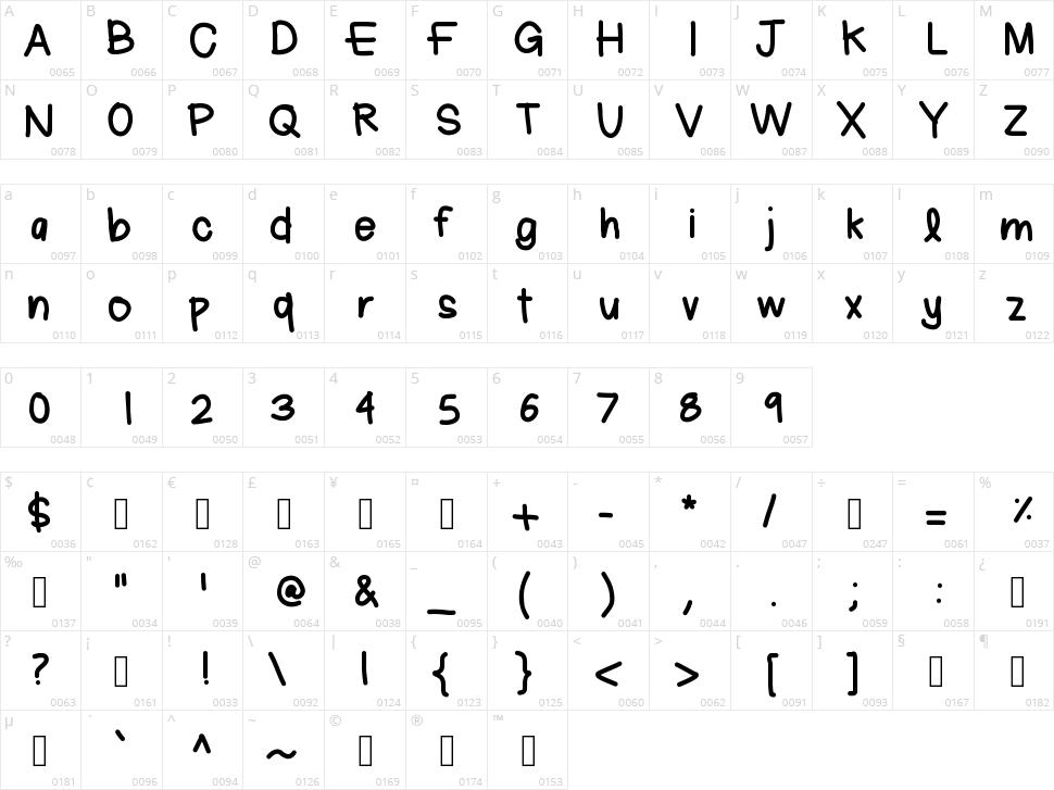 Lera Character Map